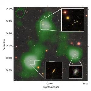 Descubren gran corriente de gas entre galaxias usando el Radiotelescopio de Arecibo