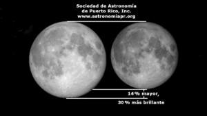 Súper Luna y lluvia de meteoros para este fin de semana sobre Puerto Rico