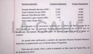 Rosselló completa entrega de endosos, mientras que Pierluisi sólo ha entregado 2,253