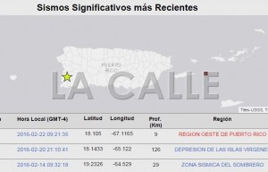 Temblor de esta mañana tuvo su epicentro entre Hormigueros y Cabo Rojo