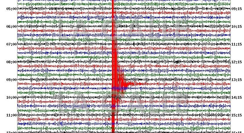 Gráfica de un sismo reportado en el área Oeste de Puerto Rico (Fuente/Red Sísmica).