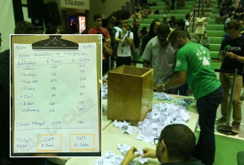 Conteo de votos y resultados de la asamblea de emergencia del RUM (Fotos Twitter/CGE-RUM).